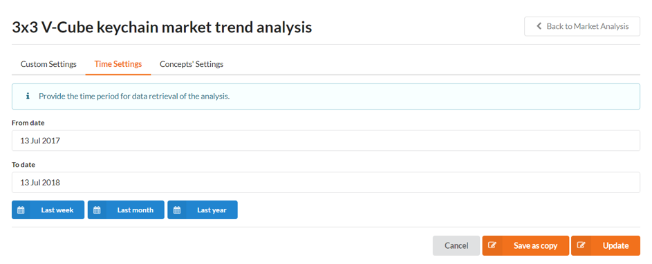Market Trend/ Social Feedback analysis time settings