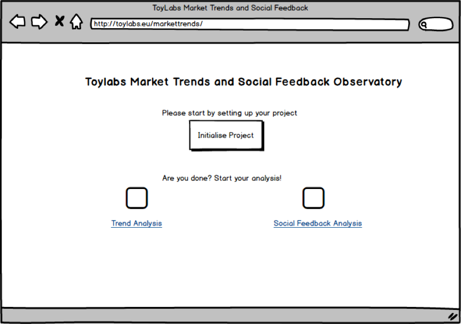 ToyLabs Market Trends and Social Feedback Landing page